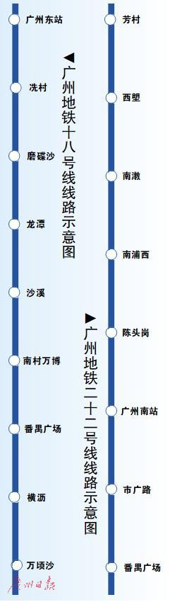 广州地铁十八号线、二十二号线站名尘埃落定